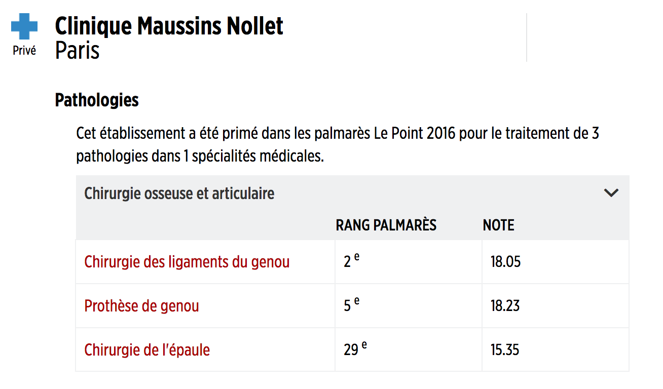 palmares-2016-maussins